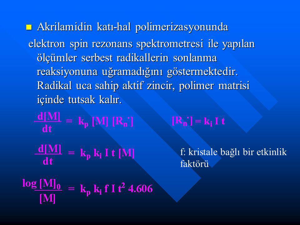 Akrilamidin katı-hal polimerizasyonunda