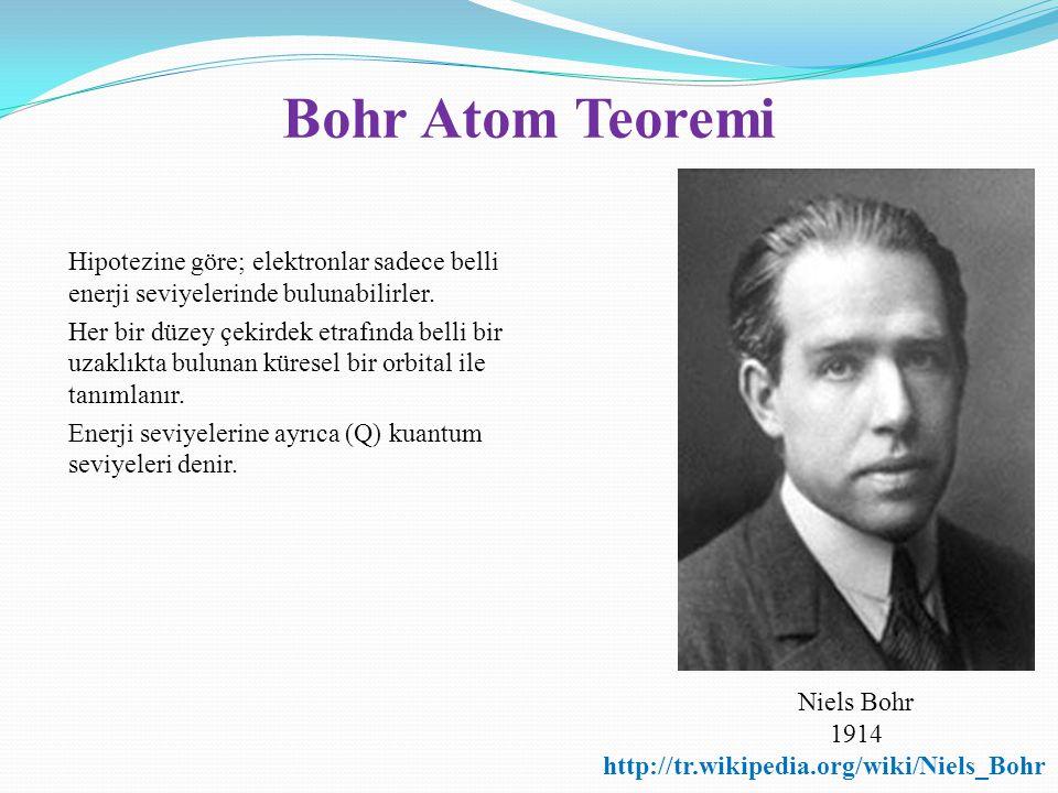 Bohr Atom Teoremi