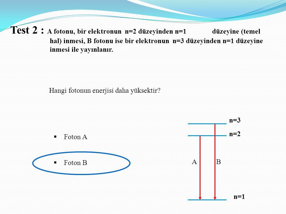 Test 2 : A fotonu, bir elektronun n=2 düzeyinden n=1