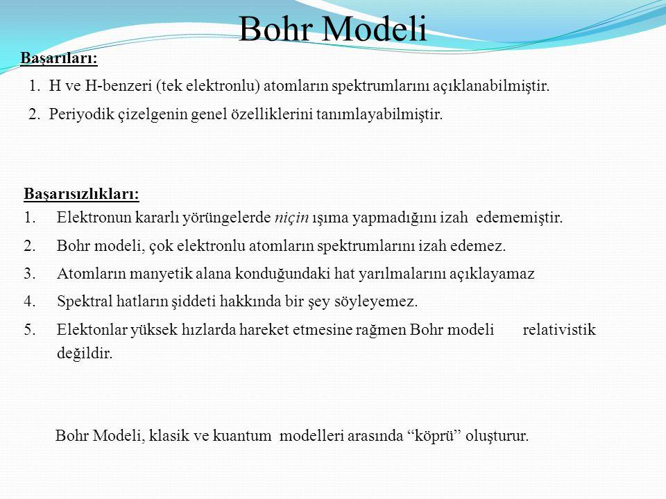 Bohr Modeli Başarıları: