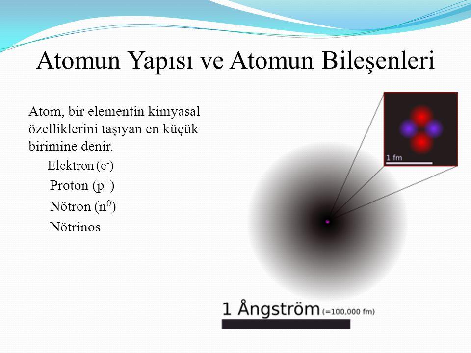 Atomun Yapısı ve Atomun Bileşenleri