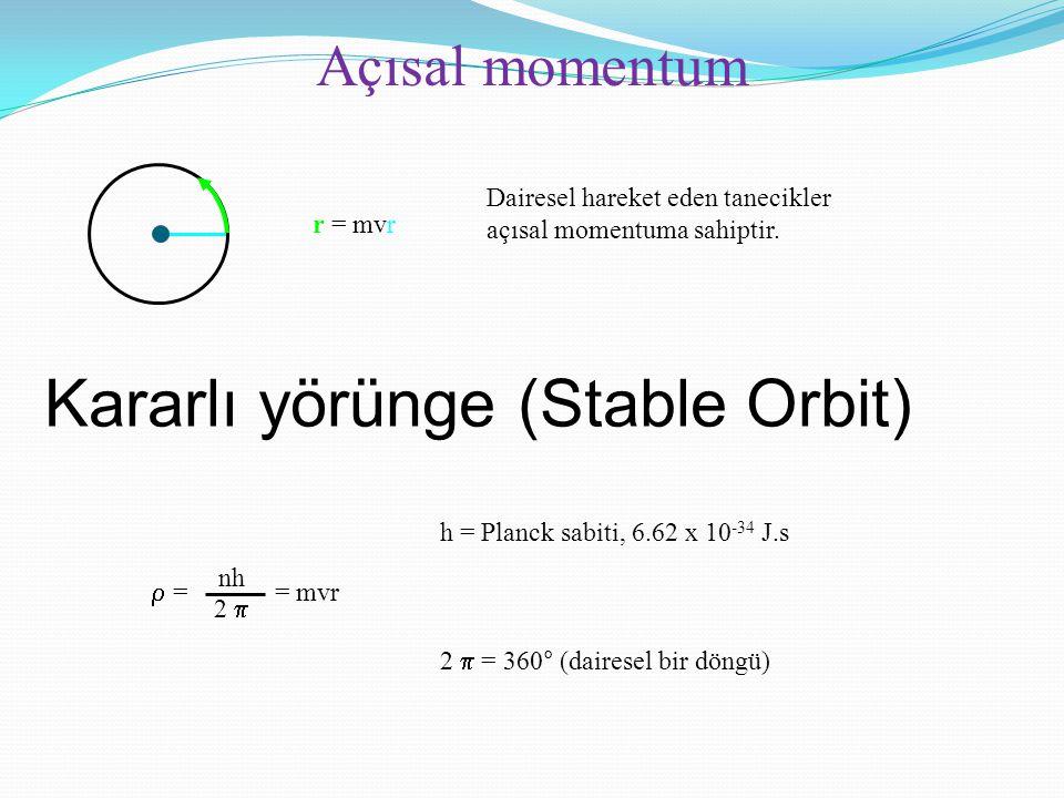 Kararlı yörünge (Stable Orbit)
