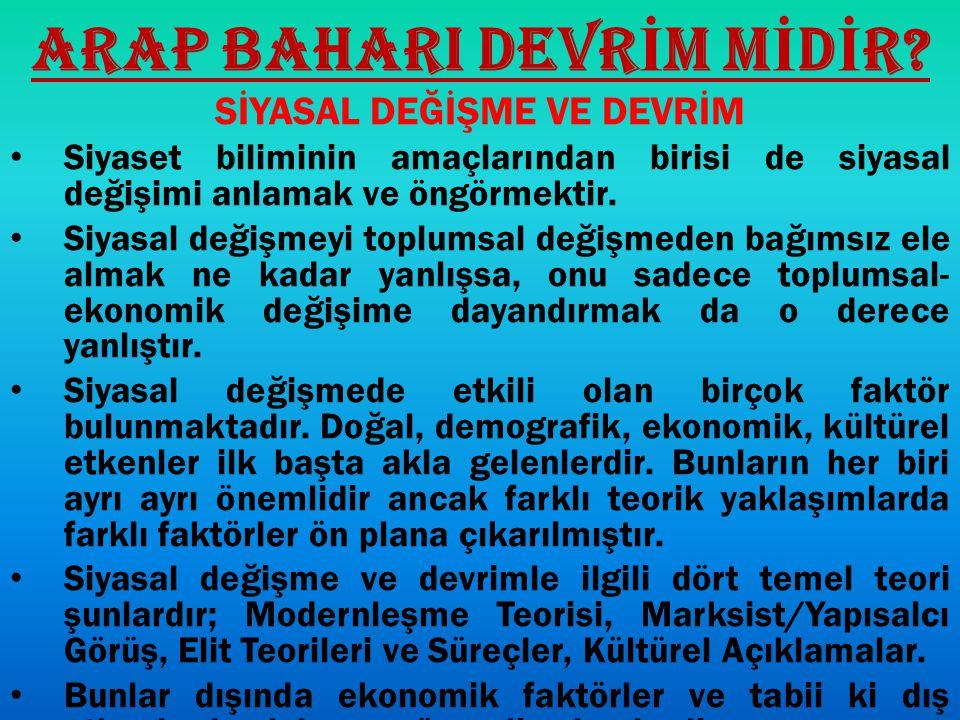 ARAP BAHARI DEVRİM MİDİR