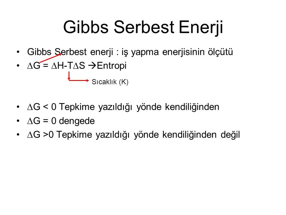 Gibbs Serbest Enerji Gibbs Serbest enerji : iş yapma enerjisinin ölçütü. ∆G = ∆H-T∆S Entropi. ∆G < 0 Tepkime yazıldığı yönde kendiliğinden.