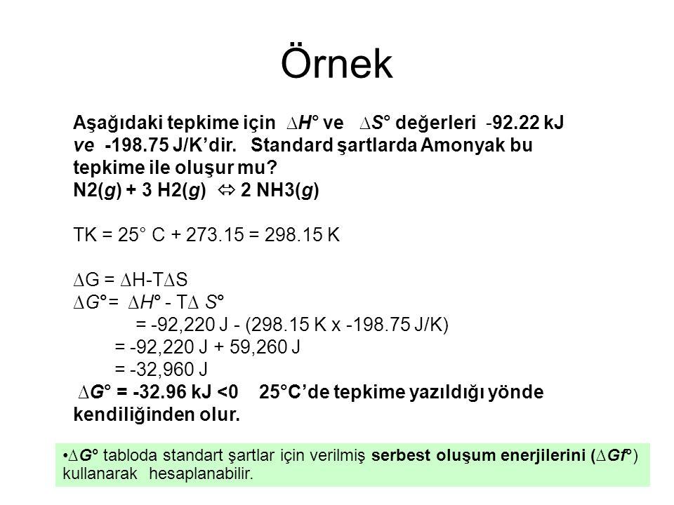 Örnek Aşağıdaki tepkime için ∆H° ve ∆S° değerleri -92.22 kJ ve -198.75 J/K'dir. Standard şartlarda Amonyak bu tepkime ile oluşur mu