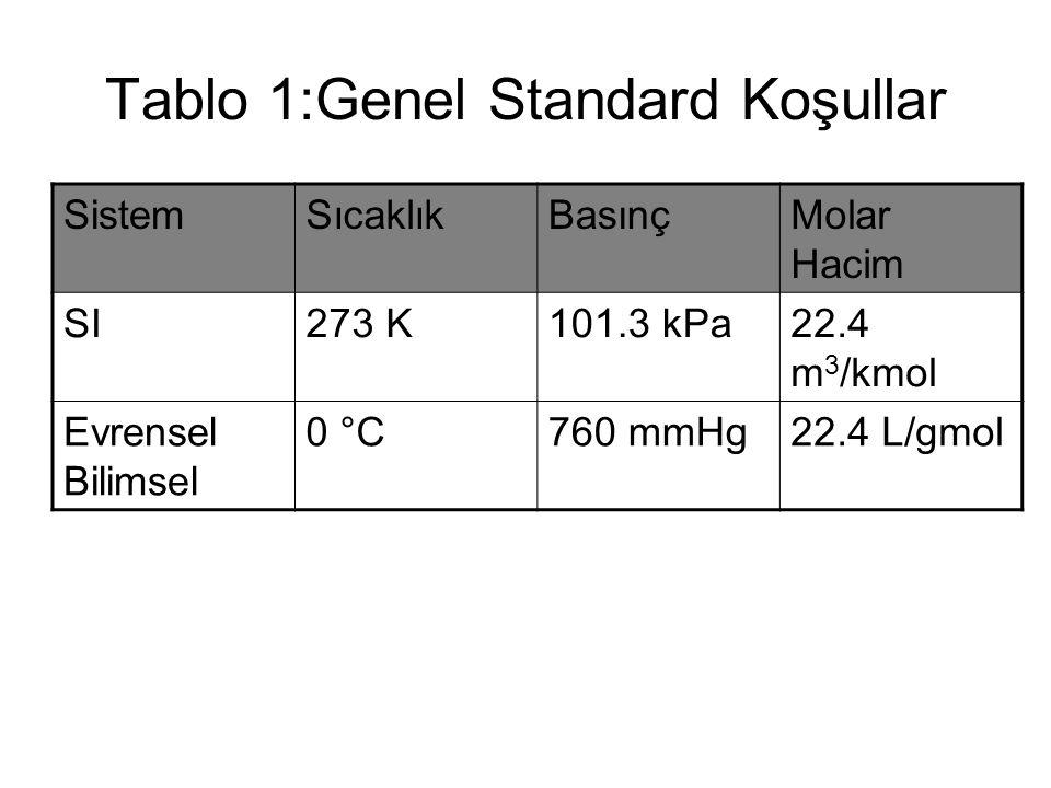 Tablo 1:Genel Standard Koşullar