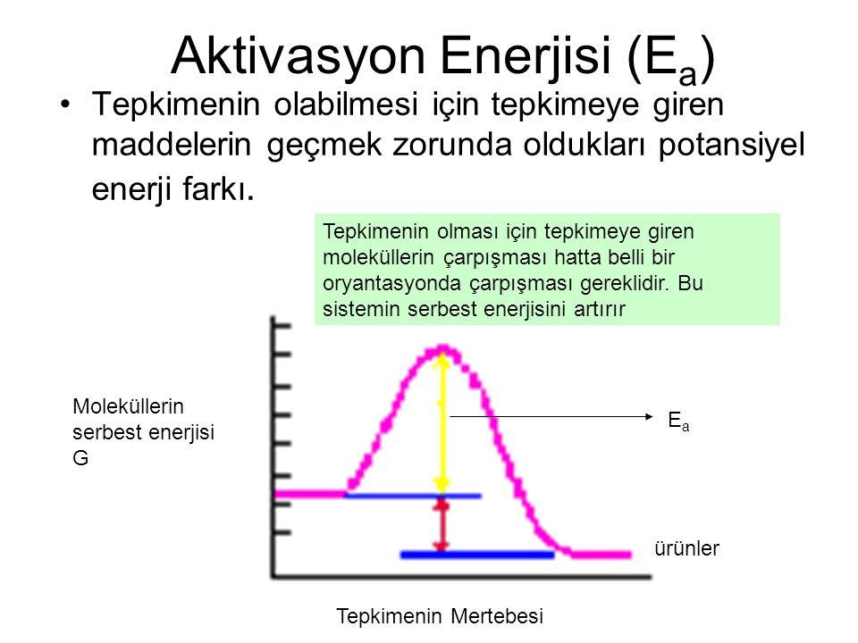 Aktivasyon Enerjisi (Ea)