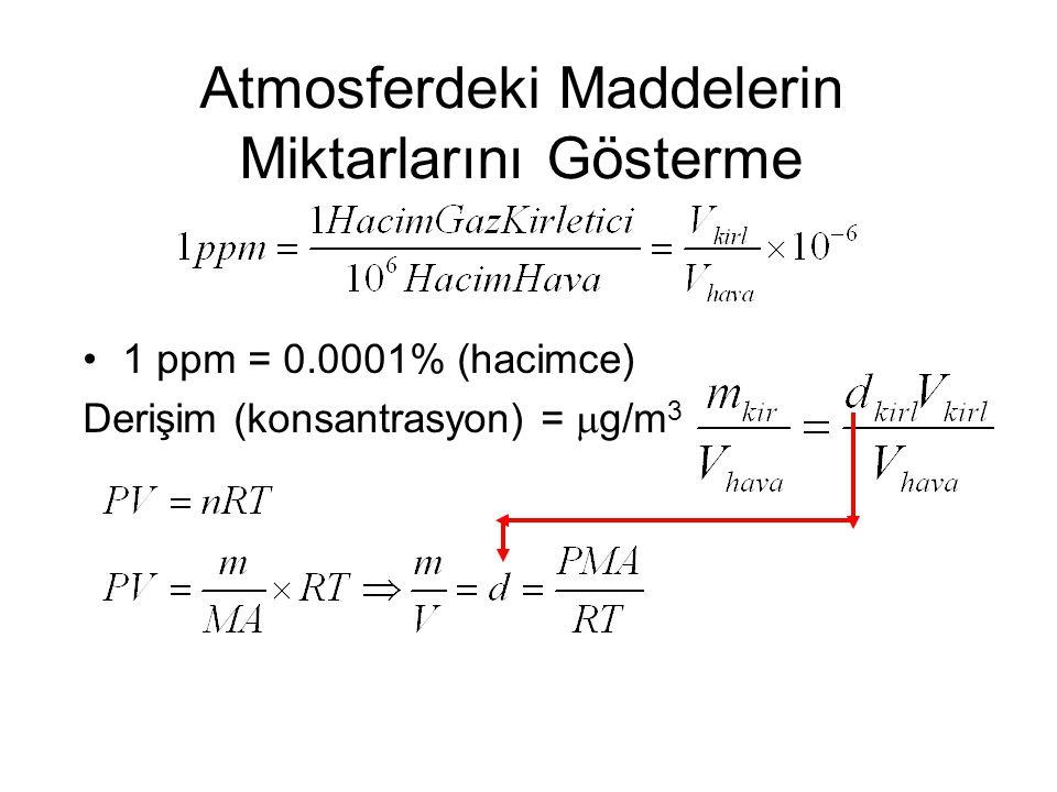 Atmosferdeki Maddelerin Miktarlarını Gösterme