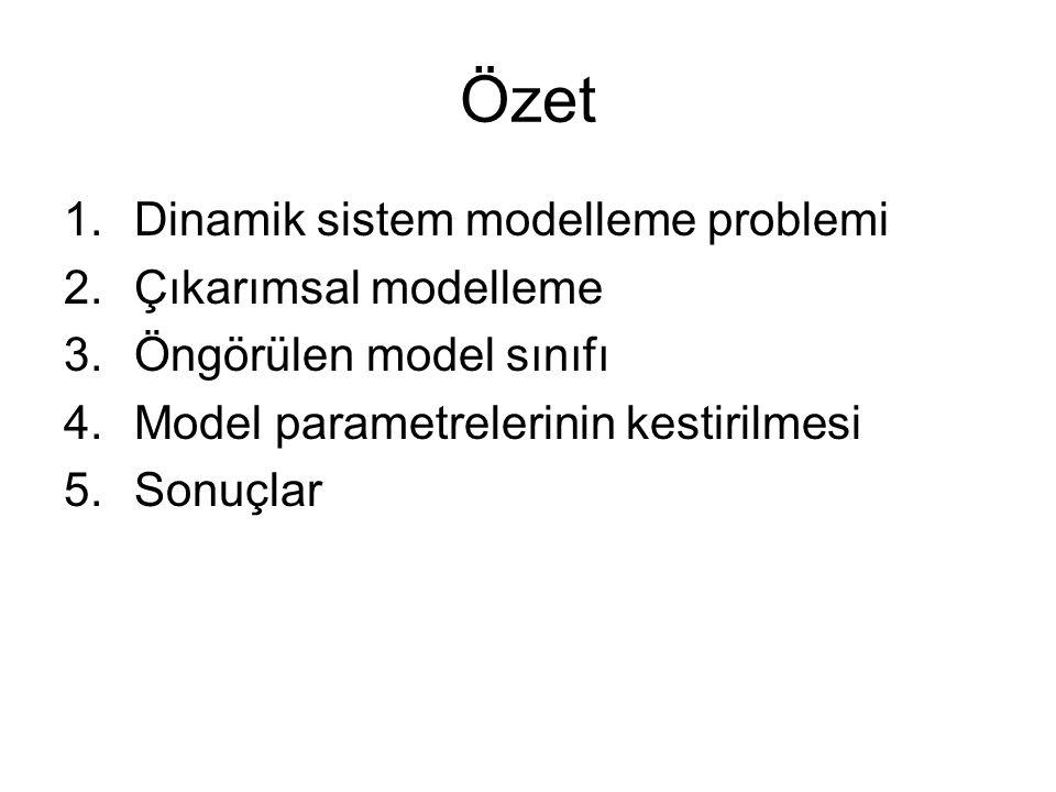 Özet Dinamik sistem modelleme problemi Çıkarımsal modelleme