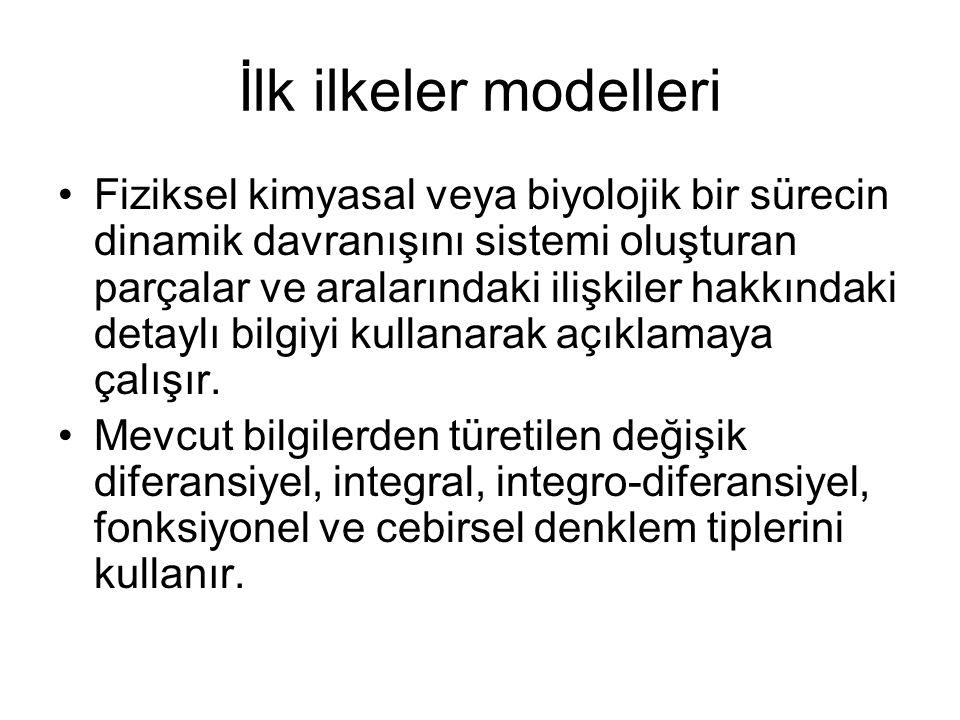 İlk ilkeler modelleri