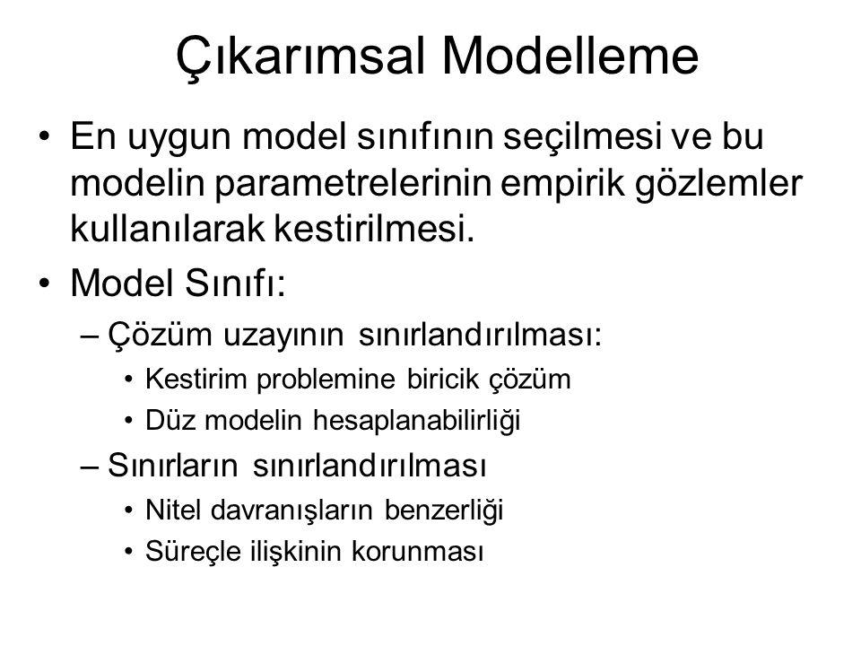 Çıkarımsal Modelleme En uygun model sınıfının seçilmesi ve bu modelin parametrelerinin empirik gözlemler kullanılarak kestirilmesi.