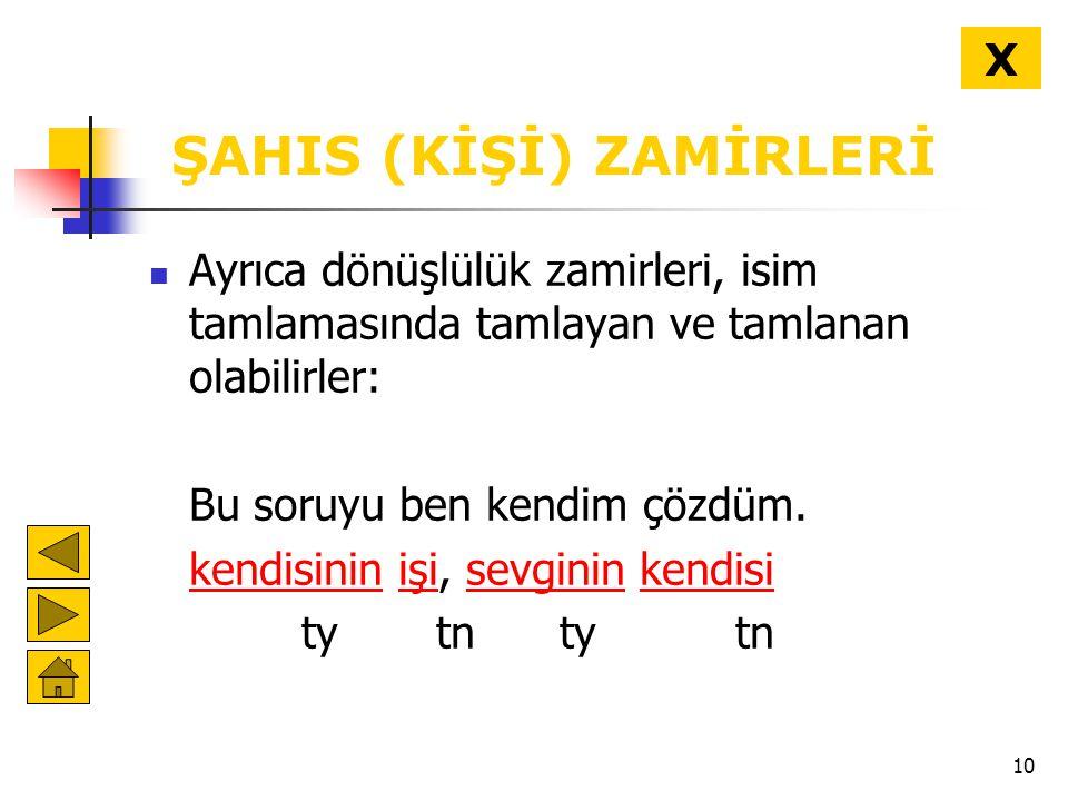 ŞAHIS (KİŞİ) ZAMİRLERİ