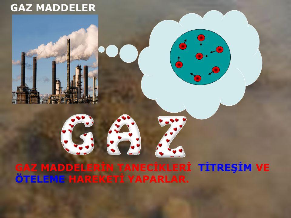 GAZ MADDELER GAZ MADDELERİN TANECİKLERİ TİTREŞİM VE ÖTELEME HAREKETİ YAPARLAR.