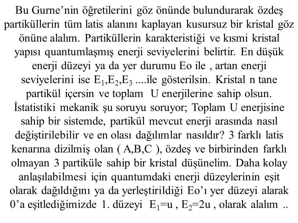 Bu Gurne'nin öğretilerini göz önünde bulundurarak özdeş partiküllerin tüm latis alanını kaplayan kusursuz bir kristal göz önüne alalım.