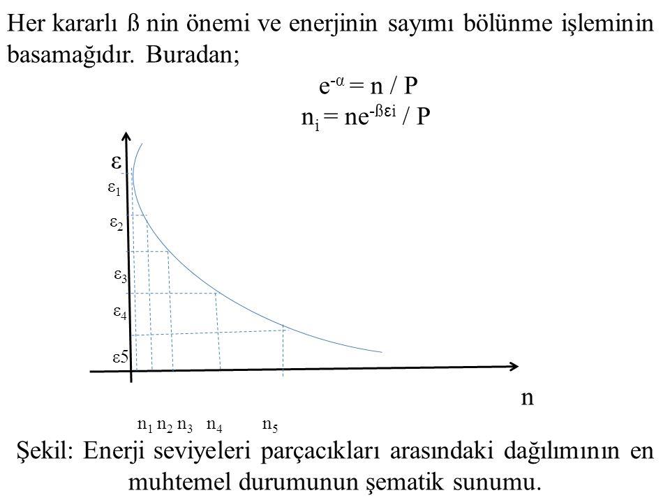 Her kararlı ß nin önemi ve enerjinin sayımı bölünme işleminin basamağıdır. Buradan;