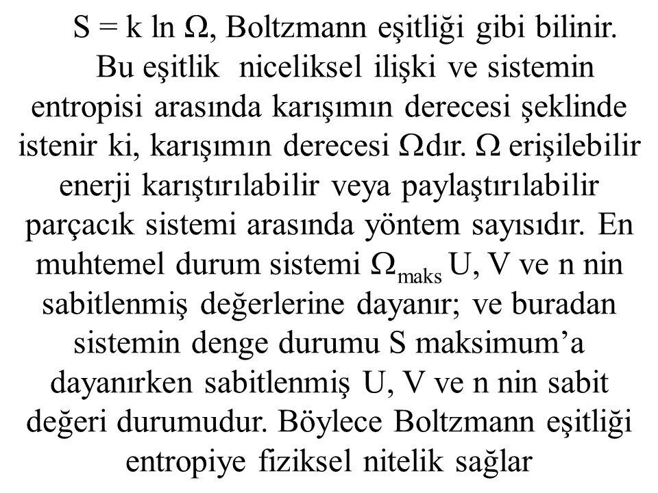 S = k ln Ω, Boltzmann eşitliği gibi bilinir.