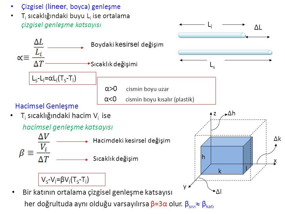α<0 cismin boyu kısalır (plastik) Hacimsel Genleşme