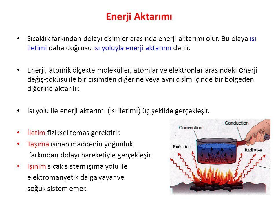 Enerji Aktarımı