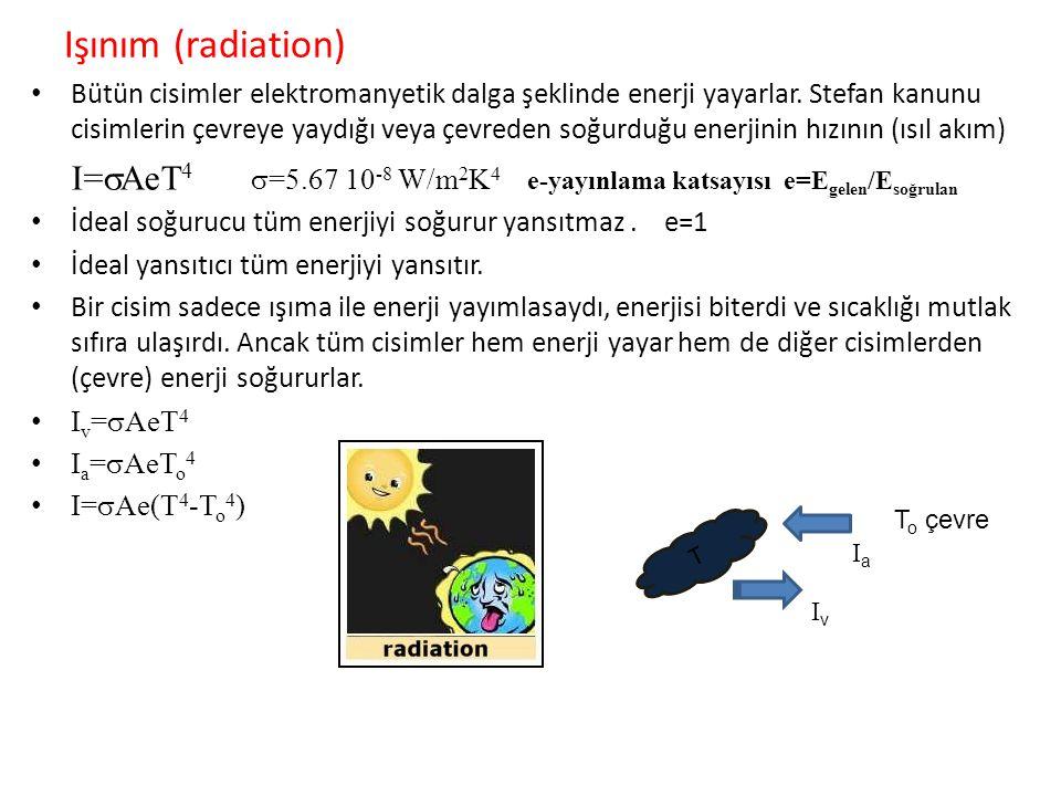 Işınım (radiation)