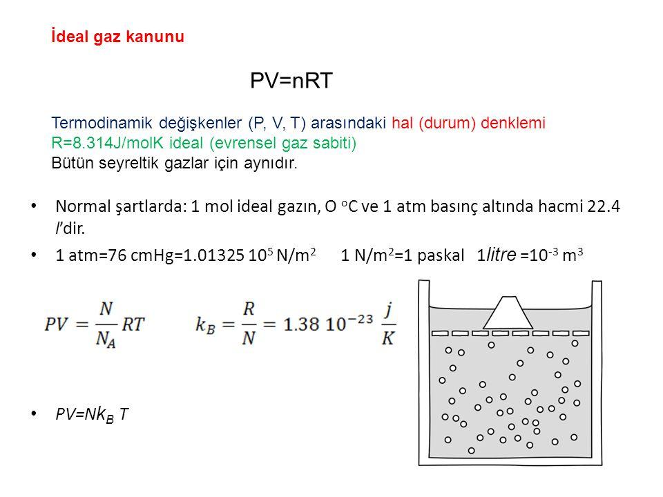 İdeal gaz kanunu PV=nRT. Termodinamik değişkenler (P, V, T) arasındaki hal (durum) denklemi. R=8.314J/molK ideal (evrensel gaz sabiti)