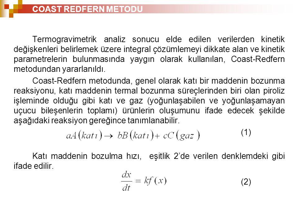 COAST REDFERN METODU (2)