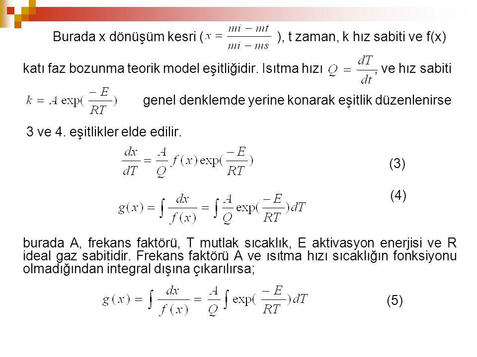 Burada x dönüşüm kesri ( ), t zaman, k hız sabiti ve f(x)