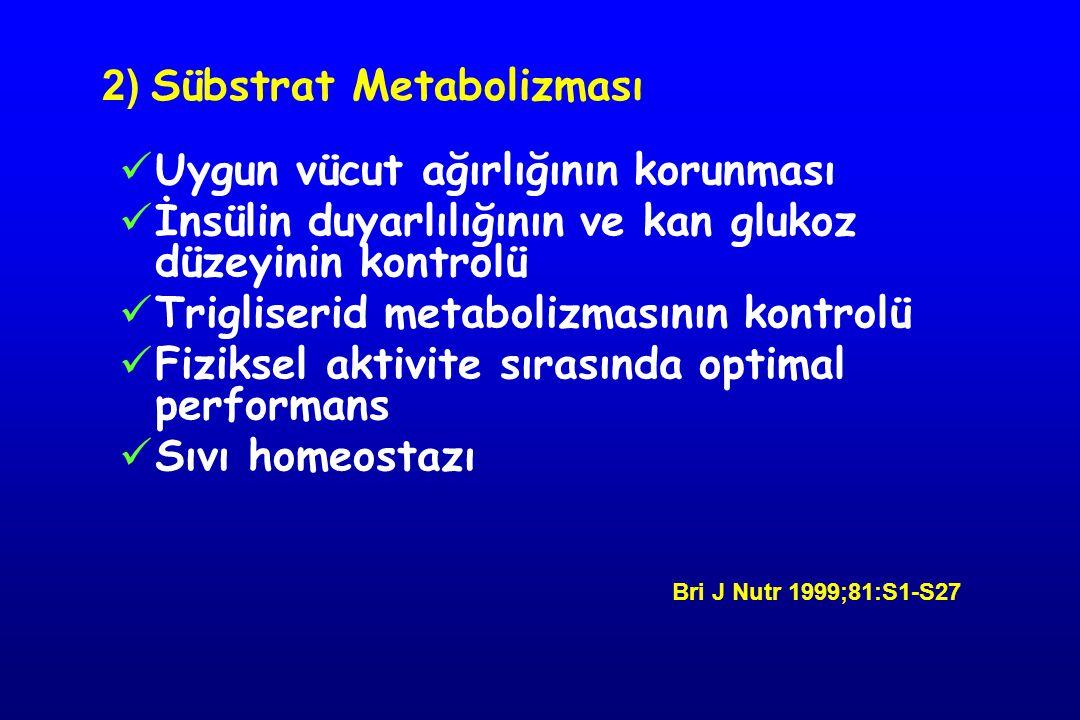 2) Sübstrat Metabolizması