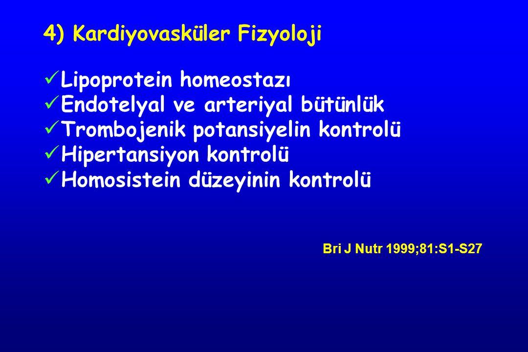 4) Kardiyovasküler Fizyoloji