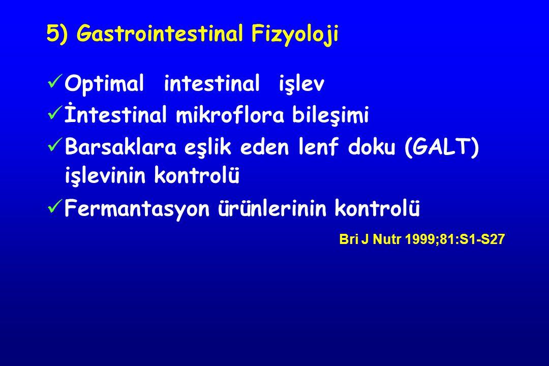 5) Gastrointestinal Fizyoloji