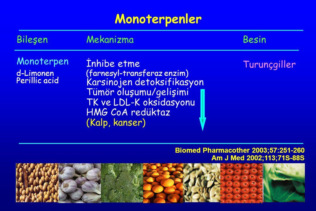 Monoterpenler Bileşen Monoterpen Mekanizma İnhibe etme