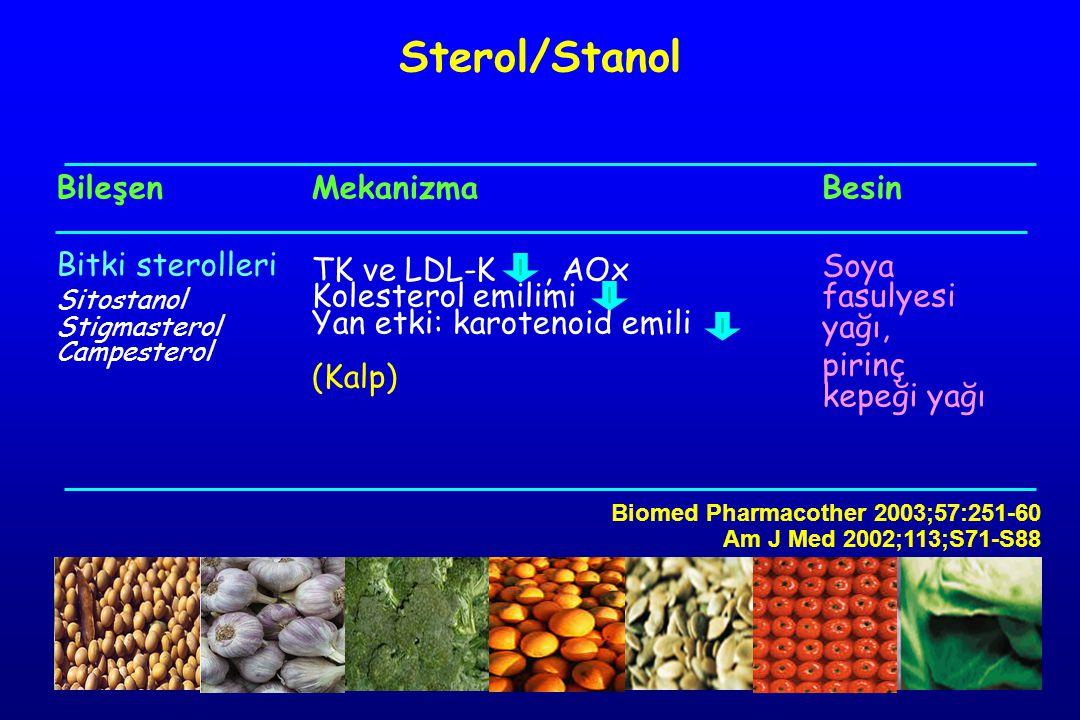 Sterol/Stanol Bileşen Bitki sterolleri Mekanizma TK ve LDL-K , AOx