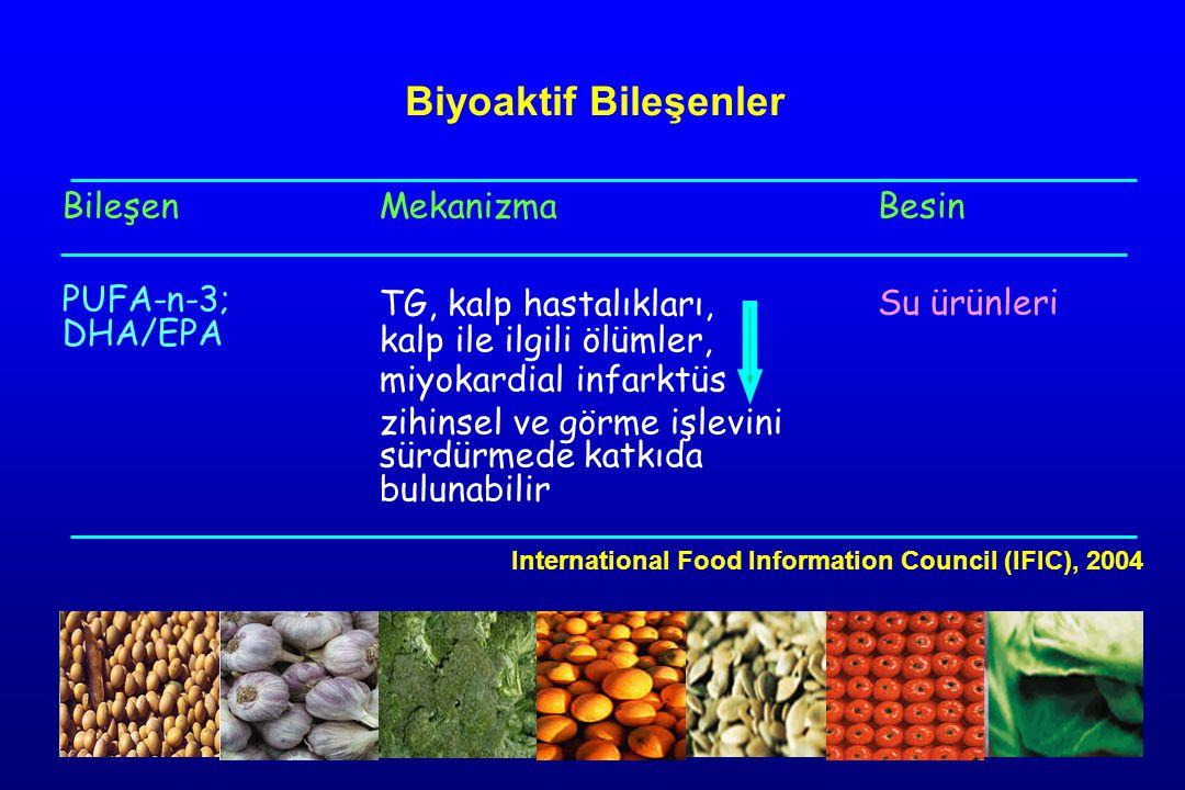Biyoaktif Bileşenler Bileşen PUFA-n-3; DHA/EPA Mekanizma