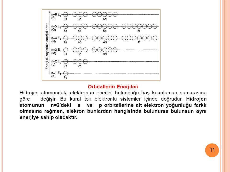 Orbitallerin Enerjileri