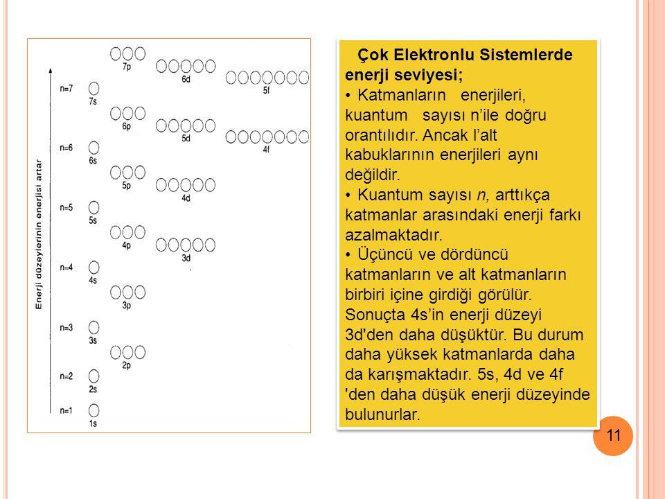 Çok Elektronlu Sistemlerde enerji seviyesi;