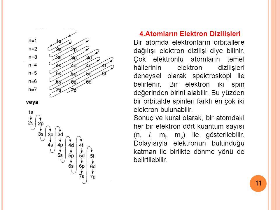 4.Atomların Elektron Dizilişleri