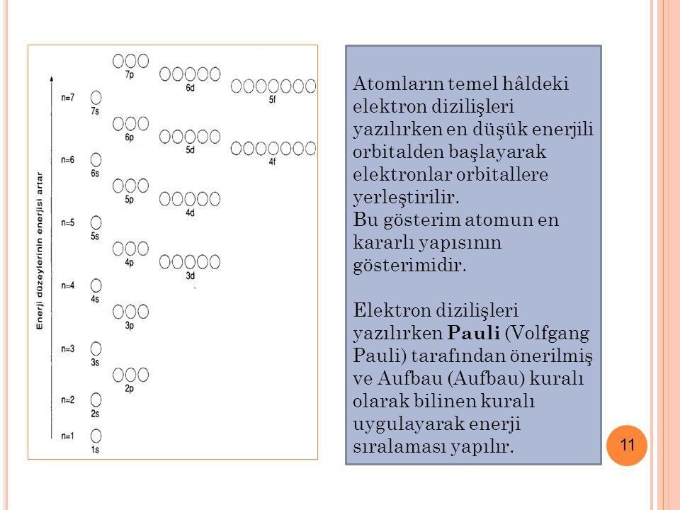 Bu gösterim atomun en kararlı yapısının gösterimidir.