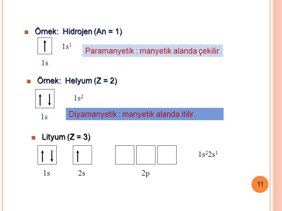 Paramanyetik : manyetik alanda çekilir