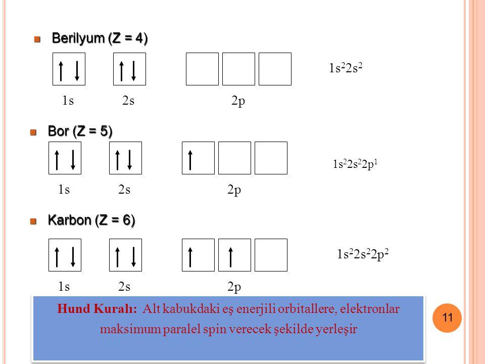 Berilyum (Z = 4) 1s22s2 1s 2s 2p Bor (Z = 5) 1s 2s 2p Karbon (Z = 6)