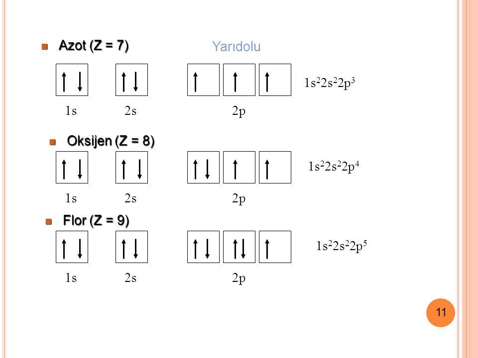 Azot (Z = 7) Yarıdolu 1s22s22p3 1s 2s 2p Oksijen (Z = 8) 1s22s22p4 1s