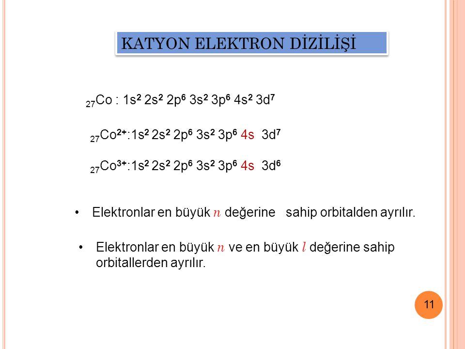 KATYON ELEKTRON DİZİLİŞİ