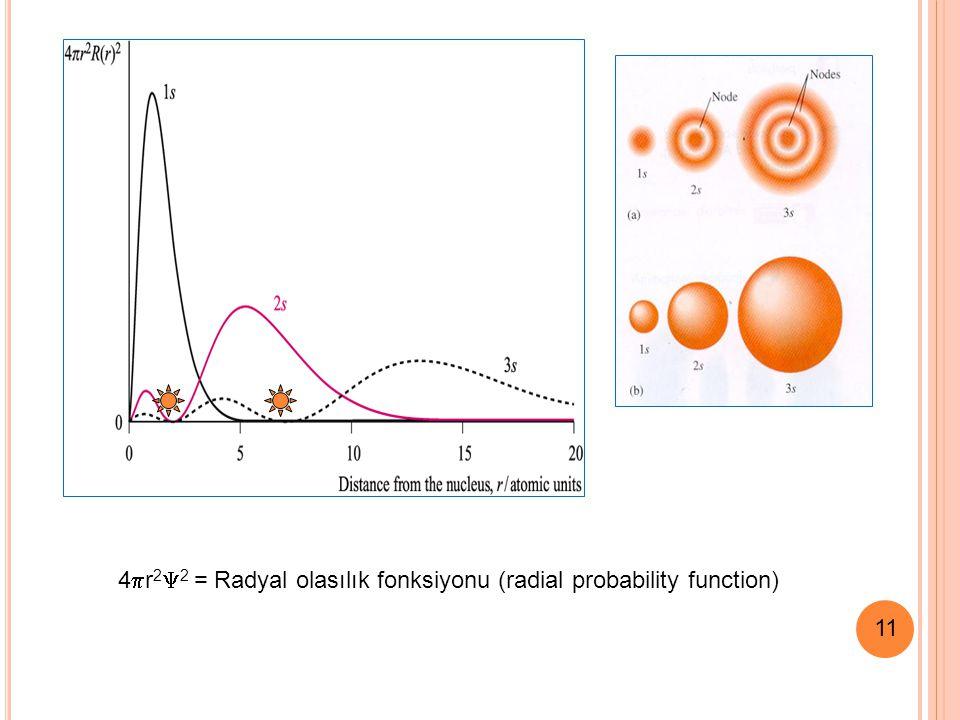 4r22 = Radyal olasılık fonksiyonu (radial probability function)