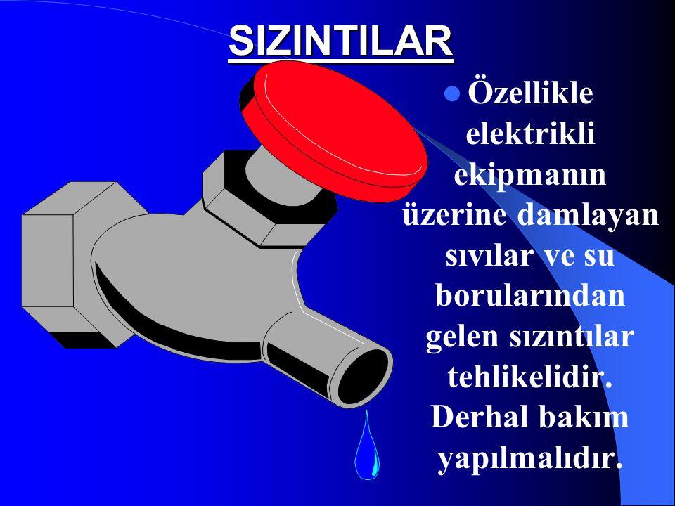 SIZINTILAR Özellikle elektrikli ekipmanın üzerine damlayan sıvılar ve su borularından gelen sızıntılar tehlikelidir.