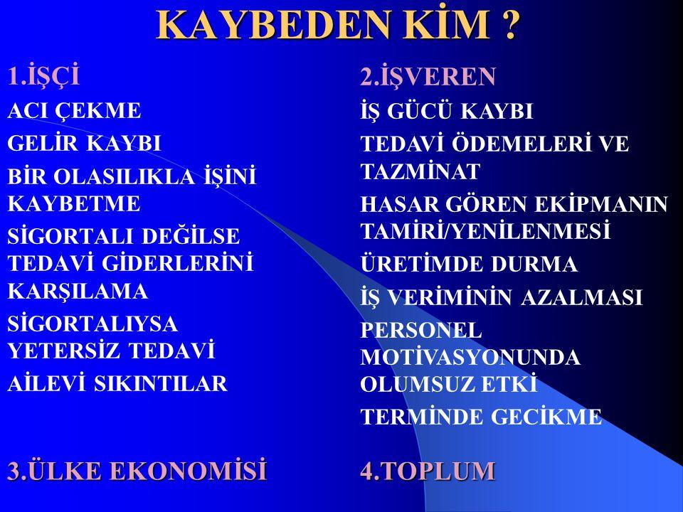 KAYBEDEN KİM 1.İŞÇİ 2.İŞVEREN 3.ÜLKE EKONOMİSİ 4.TOPLUM ACI ÇEKME
