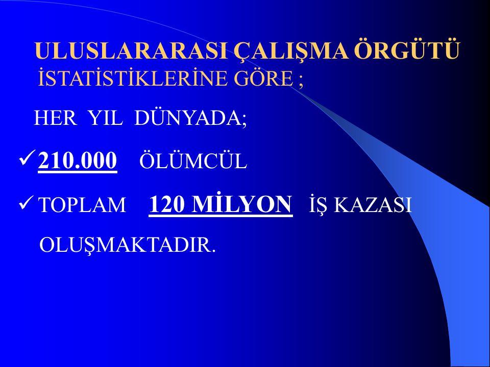 210.000 ÖLÜMCÜL ULUSLARARASI ÇALIŞMA ÖRGÜTÜ İSTATİSTİKLERİNE GÖRE ;