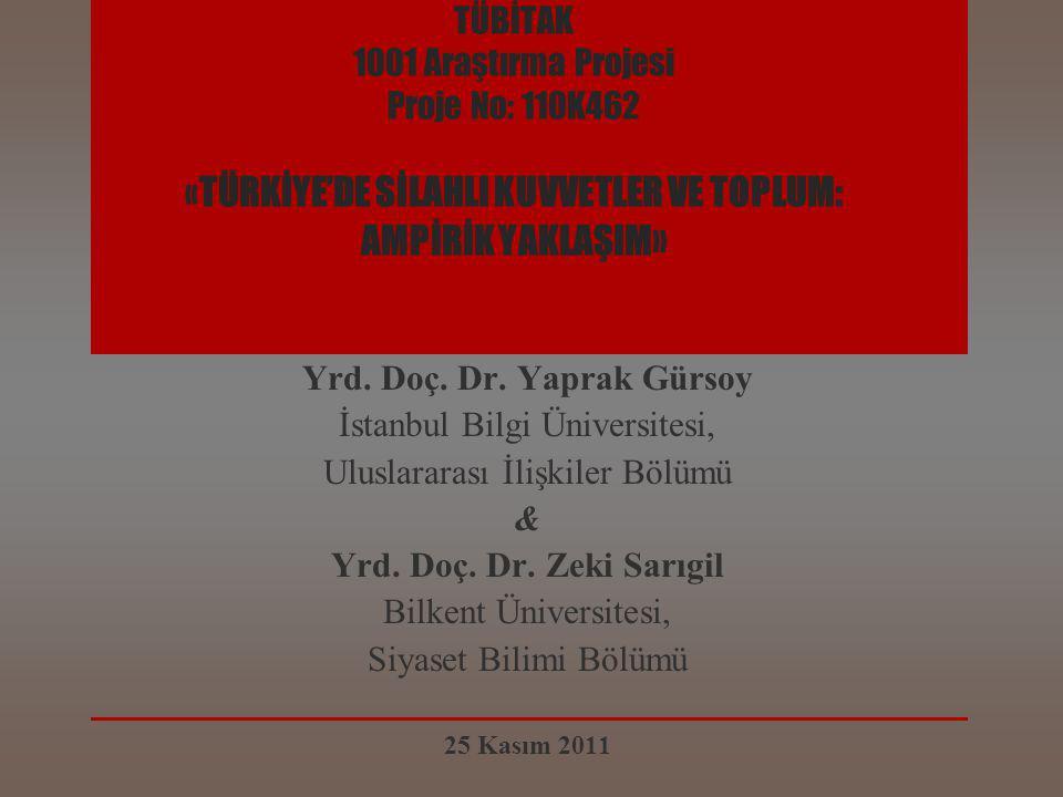 Yrd. Doç. Dr. Yaprak Gürsoy İstanbul Bilgi Üniversitesi,
