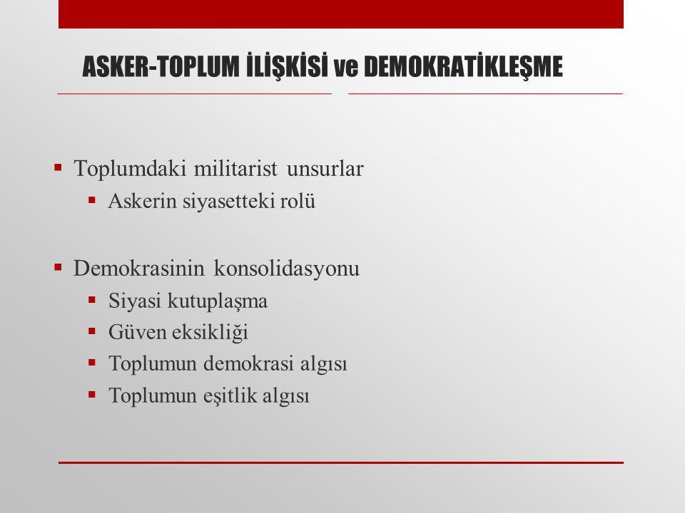 ASKER-TOPLUM İLİŞKİSİ ve DEMOKRATİKLEŞME