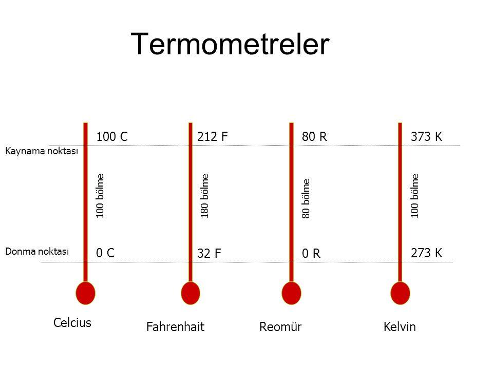 Termometreler 100 C 212 F 80 R 373 K 0 C 32 F 0 R 273 K Celcius