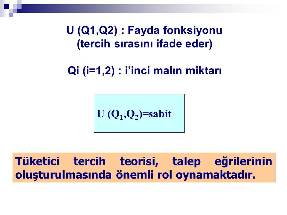 U (Q1,Q2) : Fayda fonksiyonu (tercih sırasını ifade eder)