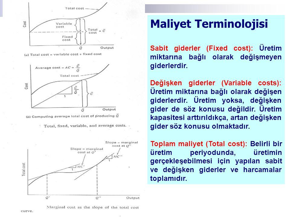 Maliyet Terminolojisi