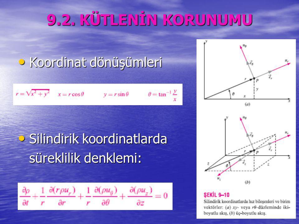 9.2. KÜTLENİN KORUNUMU Koordinat dönüşümleri Silindirik koordinatlarda
